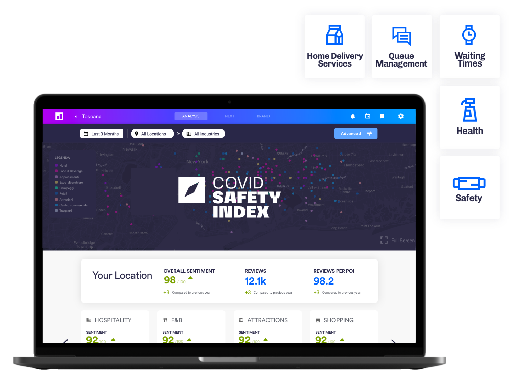 covid safety index