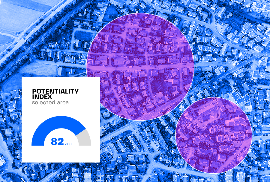 potentiality index - our KPIs